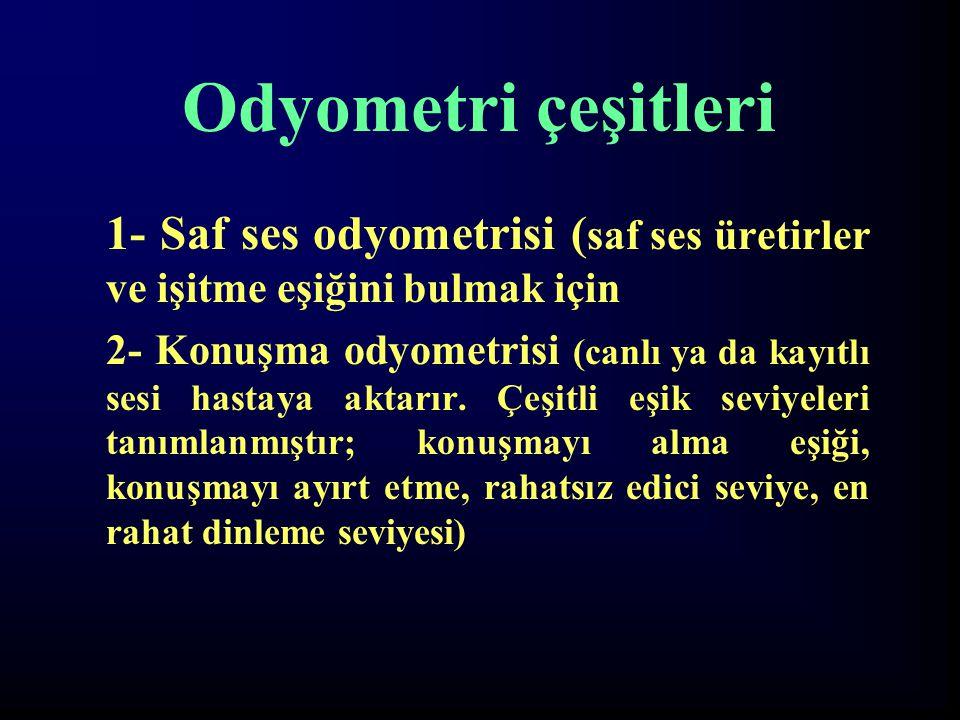 Odyometri çeşitleri 1- Saf ses odyometrisi (saf ses üretirler ve işitme eşiğini bulmak için.