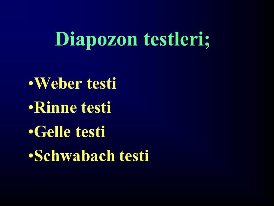 Weber testi Rinne testi Gelle testi Schwabach testi