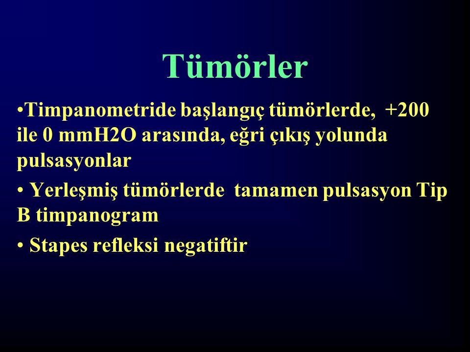 Tümörler Timpanometride başlangıç tümörlerde, +200 ile 0 mmH2O arasında, eğri çıkış yolunda pulsasyonlar.