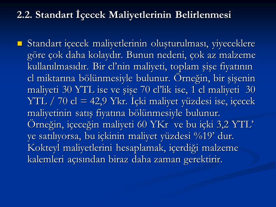 2.2. Standart İçecek Maliyetlerinin Belirlenmesi