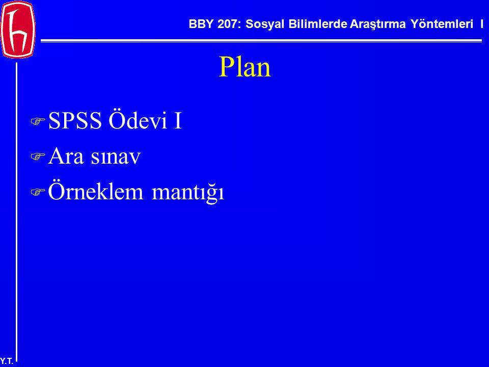 Plan SPSS Ödevi I Ara sınav Örneklem mantığı