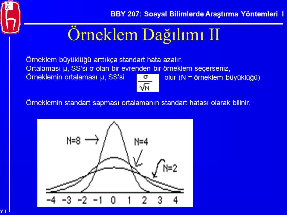 Örneklem Dağılımı II Örneklem büyüklüğü arttıkça standart hata azalır.