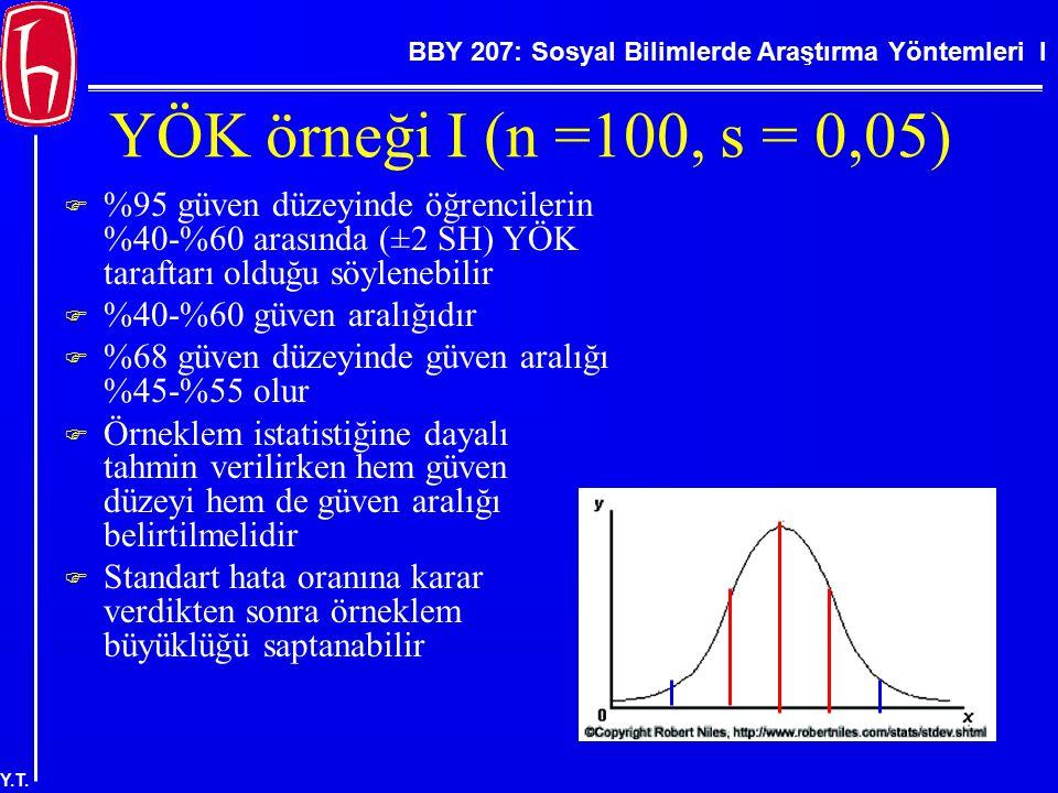 YÖK örneği I (n =100, s = 0,05) %95 güven düzeyinde öğrencilerin %40-%60 arasında (±2 SH) YÖK taraftarı olduğu söylenebilir.
