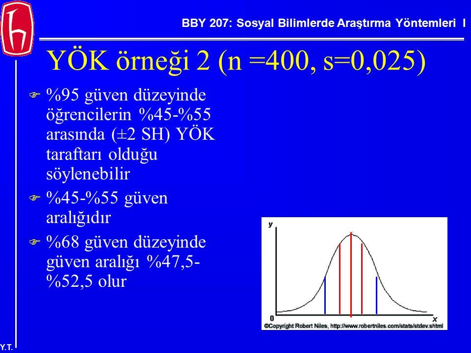YÖK örneği 2 (n =400, s=0,025) %95 güven düzeyinde öğrencilerin %45-%55 arasında (±2 SH) YÖK taraftarı olduğu söylenebilir.