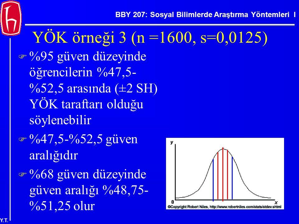 YÖK örneği 3 (n =1600, s=0,0125) %95 güven düzeyinde öğrencilerin %47,5-%52,5 arasında (±2 SH) YÖK taraftarı olduğu söylenebilir.