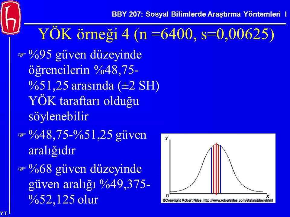 YÖK örneği 4 (n =6400, s=0,00625) %95 güven düzeyinde öğrencilerin %48,75-%51,25 arasında (±2 SH) YÖK taraftarı olduğu söylenebilir.