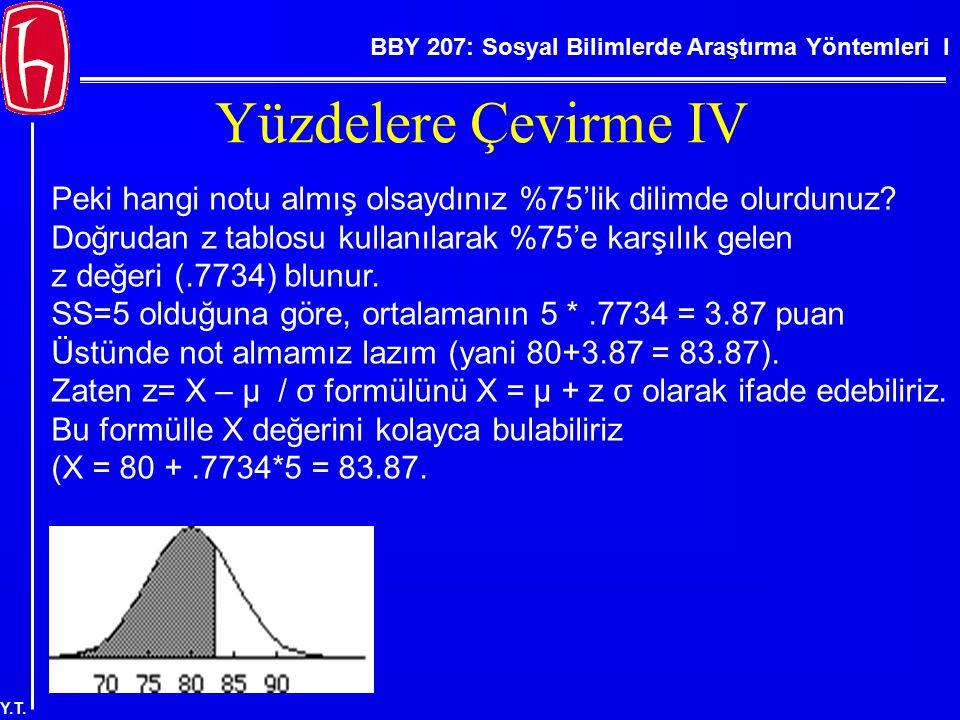Yüzdelere Çevirme IV Peki hangi notu almış olsaydınız %75'lik dilimde olurdunuz Doğrudan z tablosu kullanılarak %75'e karşılık gelen.