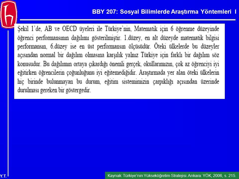 Kaynak: Türkiye'nin Yükseköğretim Stratejisi. Ankara: YÖK, 2006, s. 215.