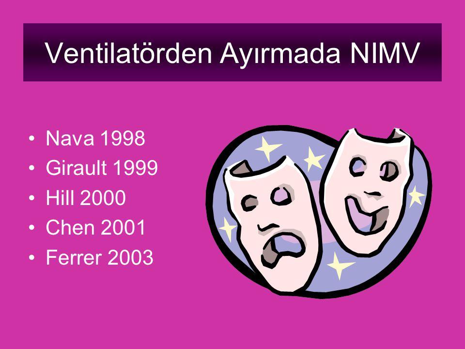 Ventilatörden Ayırmada NIMV