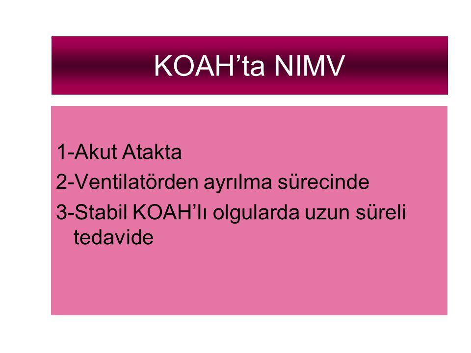 KOAH'ta NIMV 1-Akut Atakta 2-Ventilatörden ayrılma sürecinde