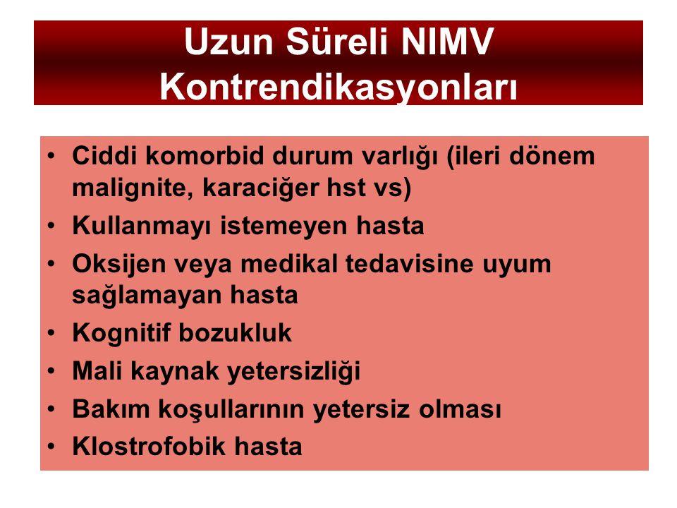 Uzun Süreli NIMV Kontrendikasyonları
