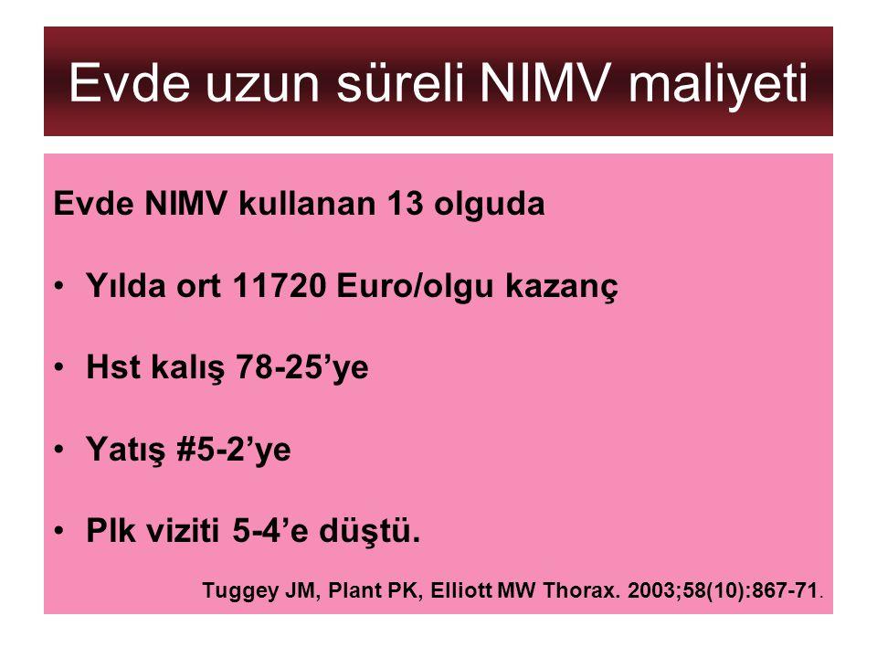 Evde uzun süreli NIMV maliyeti