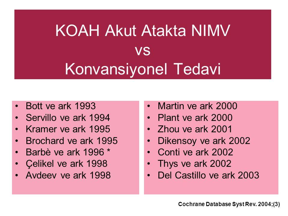 KOAH Akut Atakta NIMV vs Konvansiyonel Tedavi