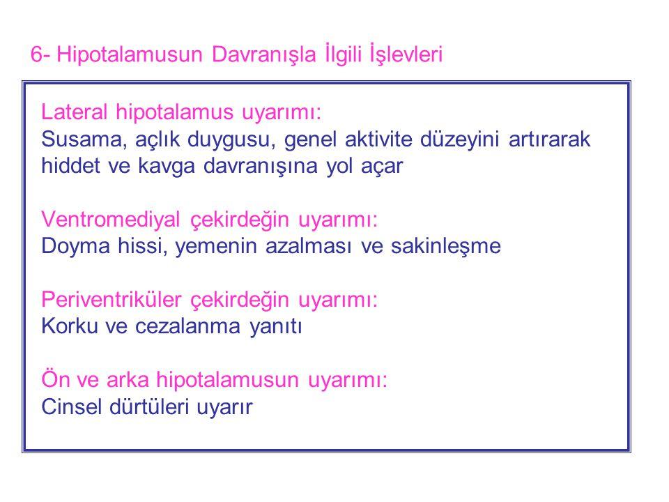 6- Hipotalamusun Davranışla İlgili İşlevleri