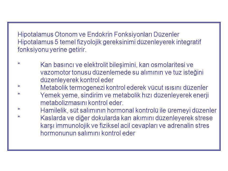 Hipotalamus Otonom ve Endokrin Fonksiyonları Düzenler Hipotalamus 5 temel fizyolojik gereksinimi düzenleyerek integratif fonksiyonu yerine getirir.