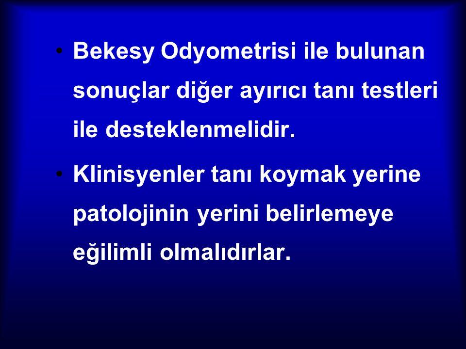 Bekesy Odyometrisi ile bulunan sonuçlar diğer ayırıcı tanı testleri ile desteklenmelidir.
