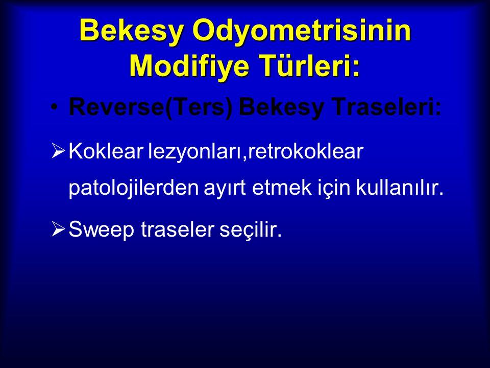 Bekesy Odyometrisinin Modifiye Türleri: