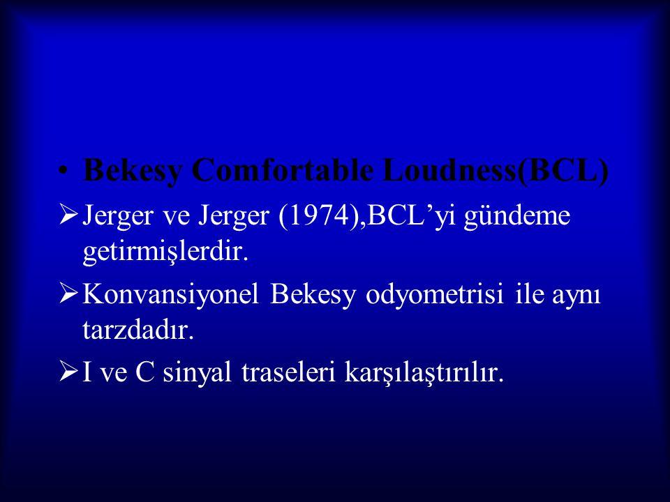 Bekesy Comfortable Loudness(BCL)