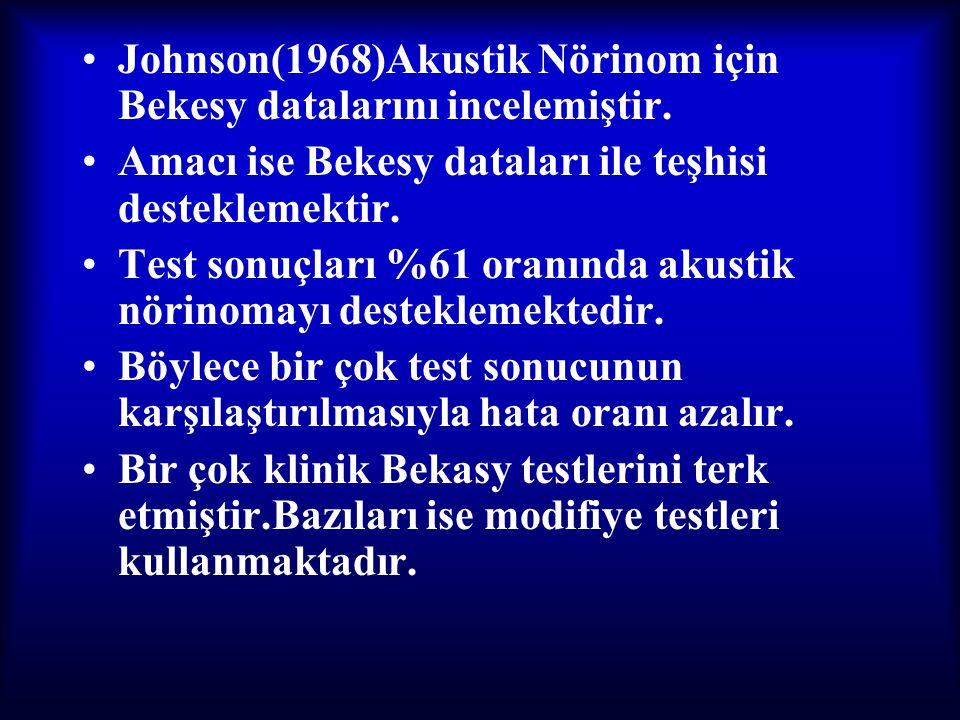 Johnson(1968)Akustik Nörinom için Bekesy datalarını incelemiştir.