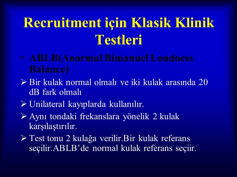 Recruitment için Klasik Klinik Testleri