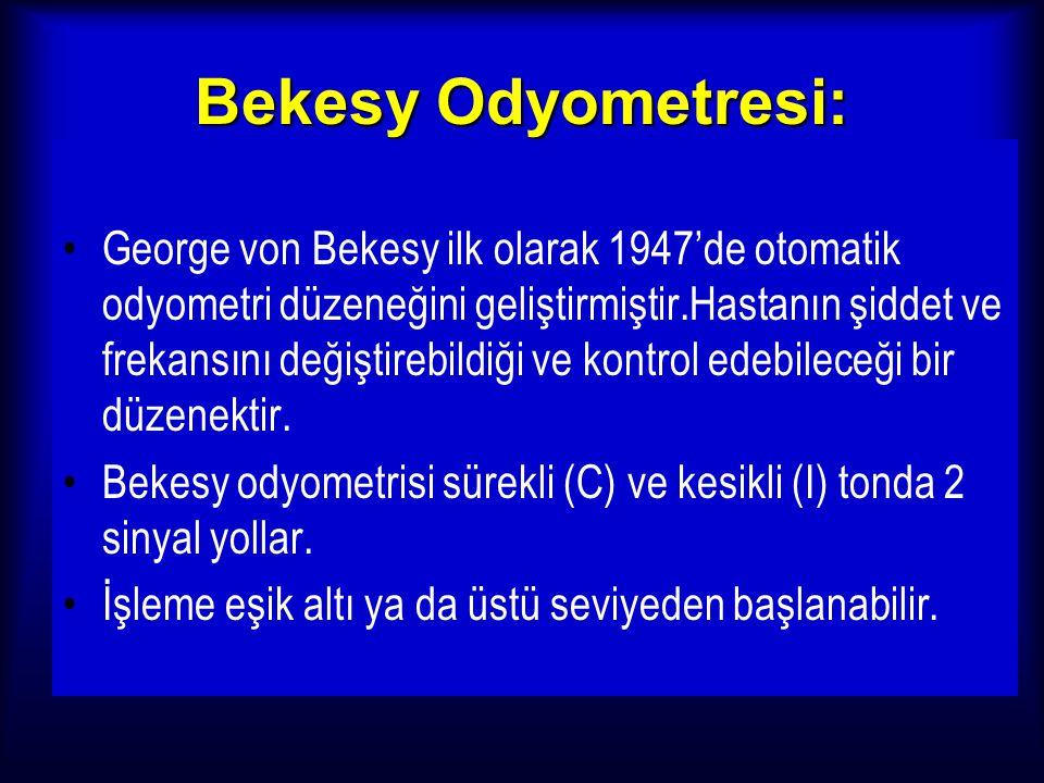 Bekesy Odyometresi: