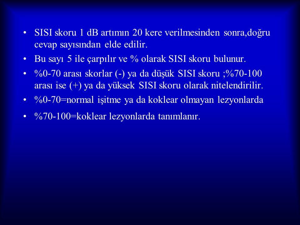 SISI skoru 1 dB artımın 20 kere verilmesinden sonra,doğru cevap sayısından elde edilir.