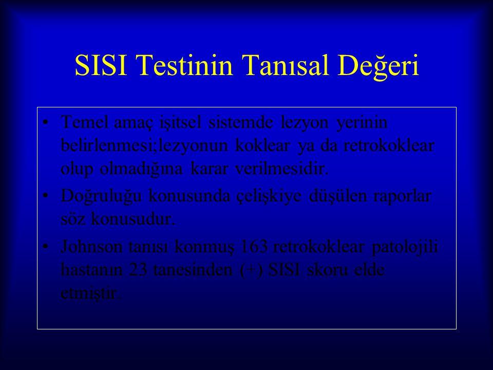SISI Testinin Tanısal Değeri