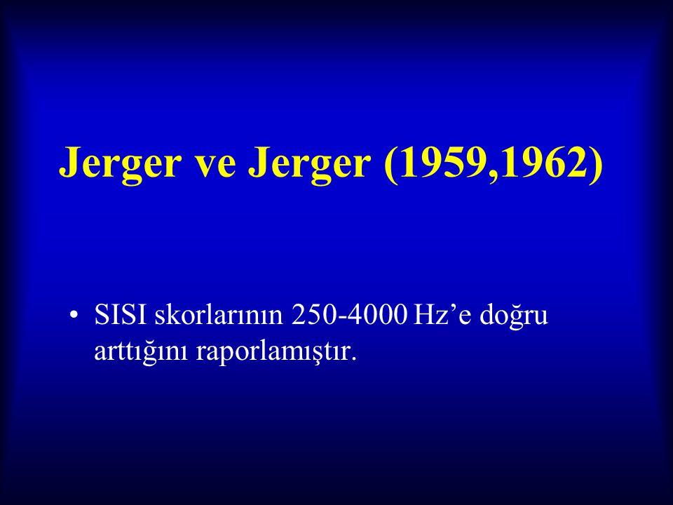Jerger ve Jerger (1959,1962) SISI skorlarının 250-4000 Hz'e doğru arttığını raporlamıştır.