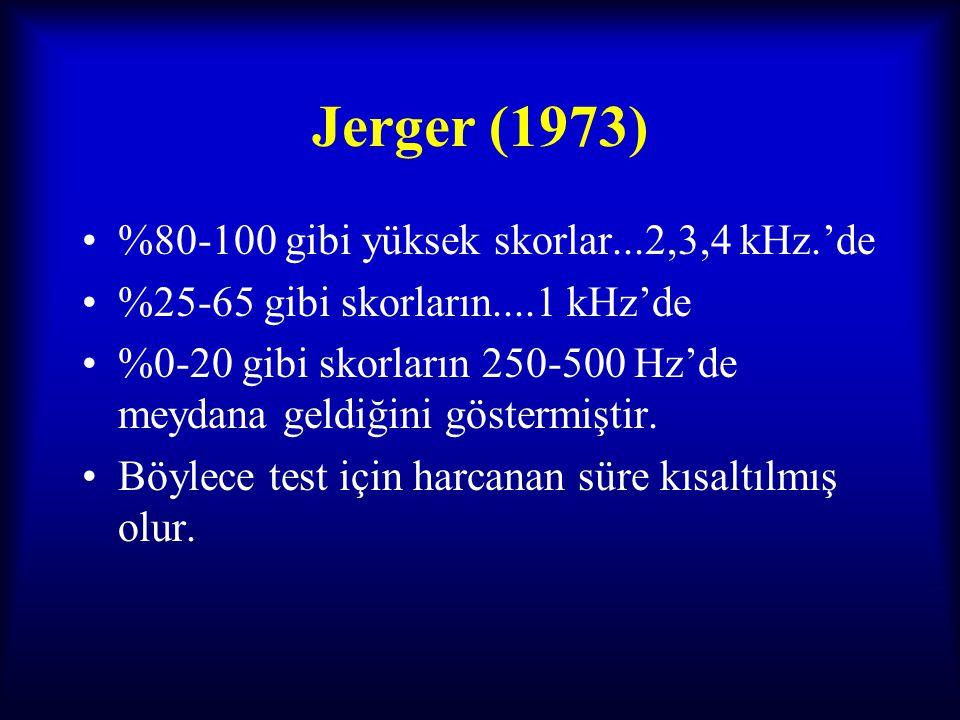 Jerger (1973) %80-100 gibi yüksek skorlar...2,3,4 kHz.'de