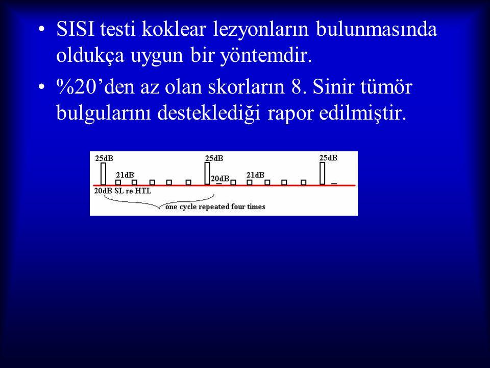 SISI testi koklear lezyonların bulunmasında oldukça uygun bir yöntemdir.