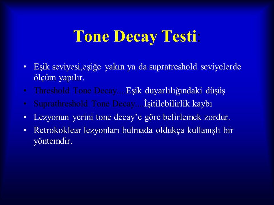 Tone Decay Testi: Eşik seviyesi,eşiğe yakın ya da supratreshold seviyelerde ölçüm yapılır. Threshold Tone Decay....Eşik duyarlılığındaki düşüş.