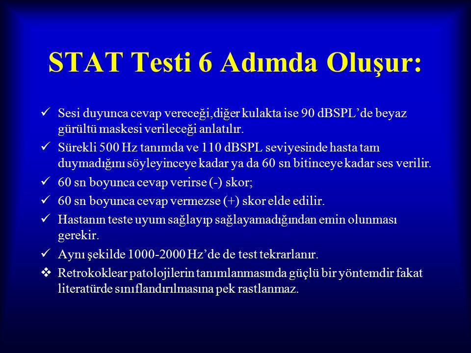 STAT Testi 6 Adımda Oluşur:
