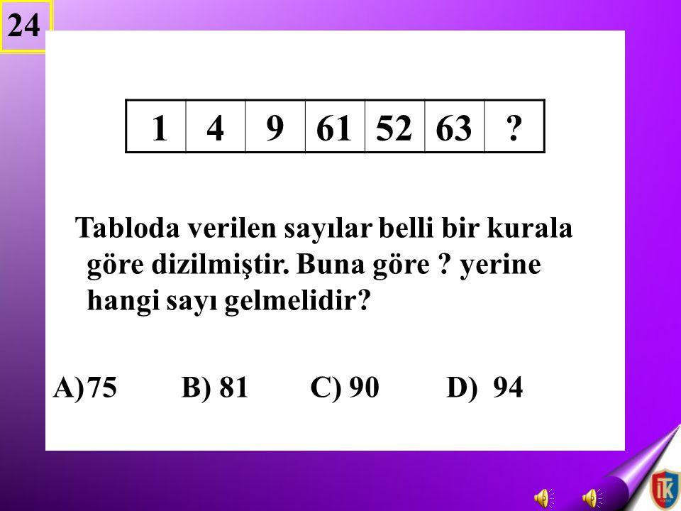 24 Tabloda verilen sayılar belli bir kurala göre dizilmiştir. Buna göre yerine hangi sayı gelmelidir