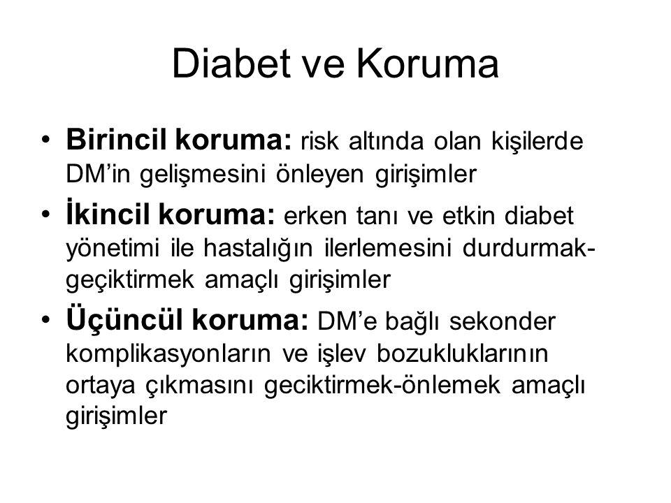 Diabet ve Koruma Birincil koruma: risk altında olan kişilerde DM'in gelişmesini önleyen girişimler.