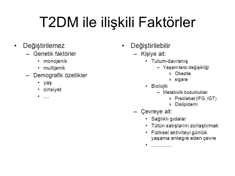 T2DM ile ilişkili Faktörler