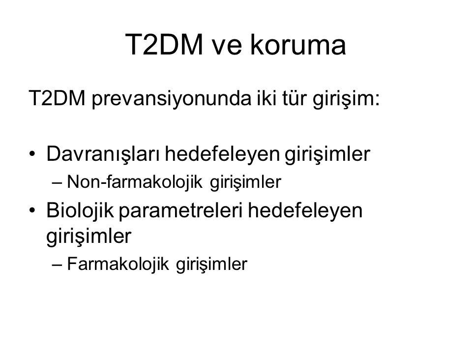 T2DM ve koruma T2DM prevansiyonunda iki tür girişim: