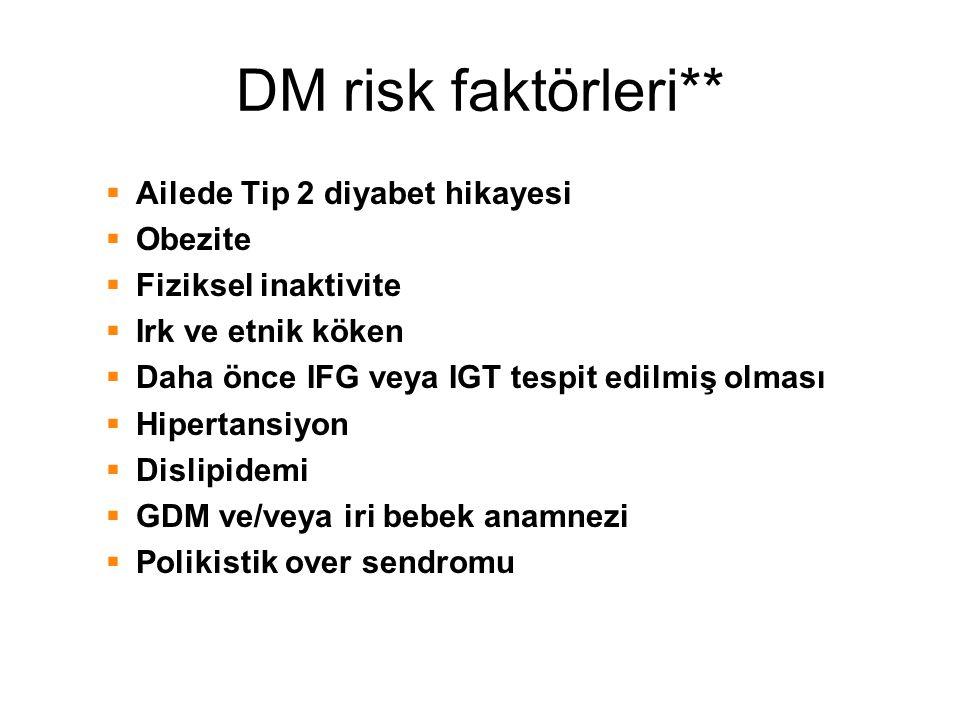 DM risk faktörleri** Ailede Tip 2 diyabet hikayesi Obezite