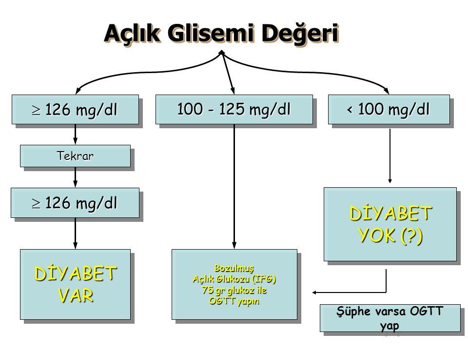 Açlık Glisemi Değeri DİYABET YOK ( ) DİYABET VAR  126 mg/dl