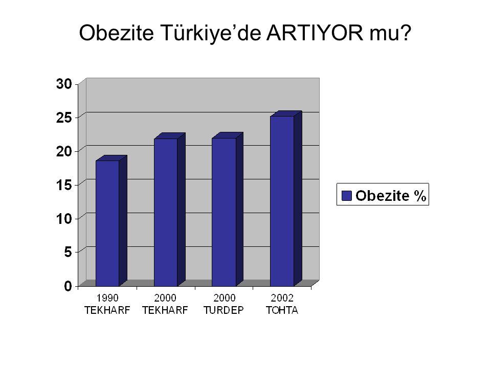 Obezite Türkiye'de ARTIYOR mu
