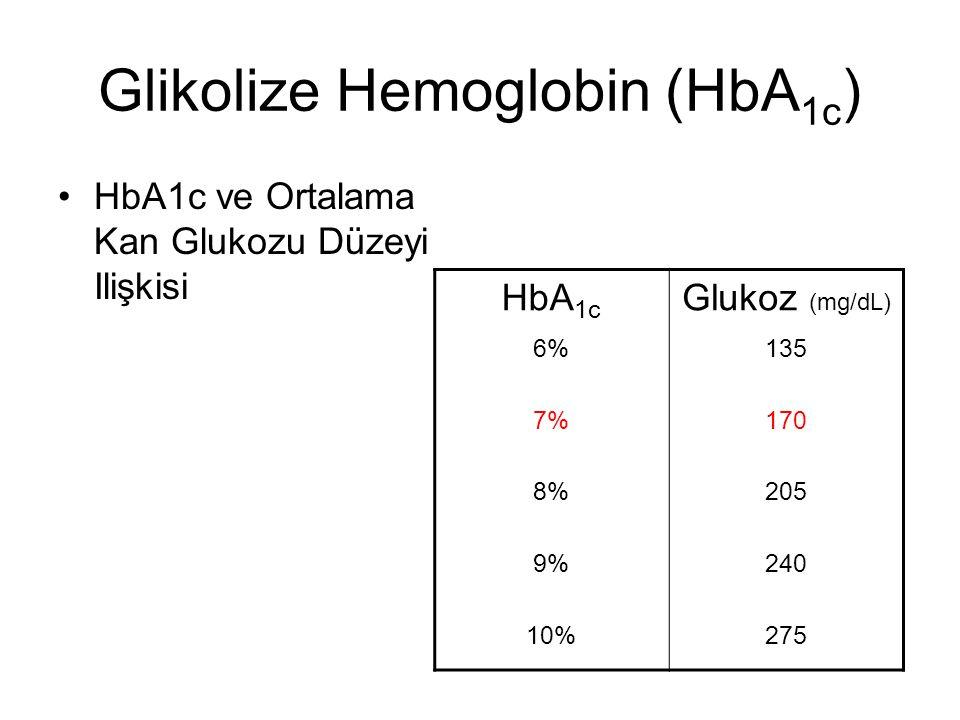 Glikolize Hemoglobin (HbA1c)