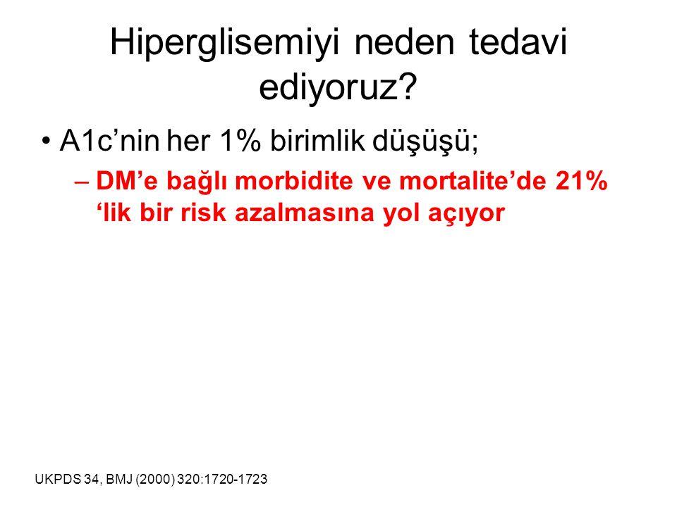 Hiperglisemiyi neden tedavi ediyoruz