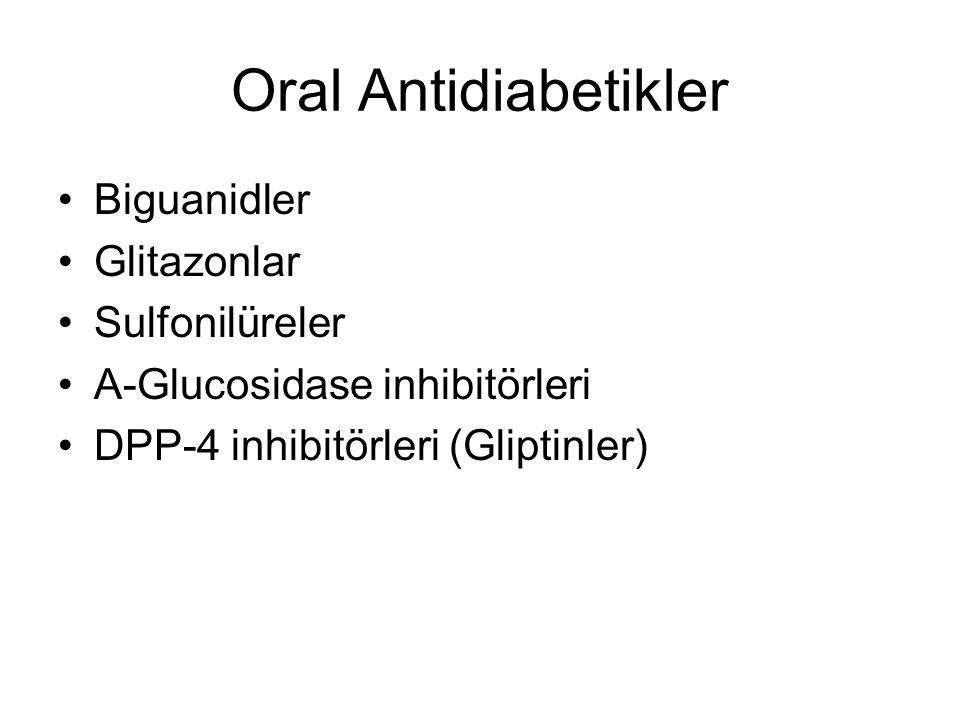 Oral Antidiabetikler Biguanidler Glitazonlar Sulfonilüreler