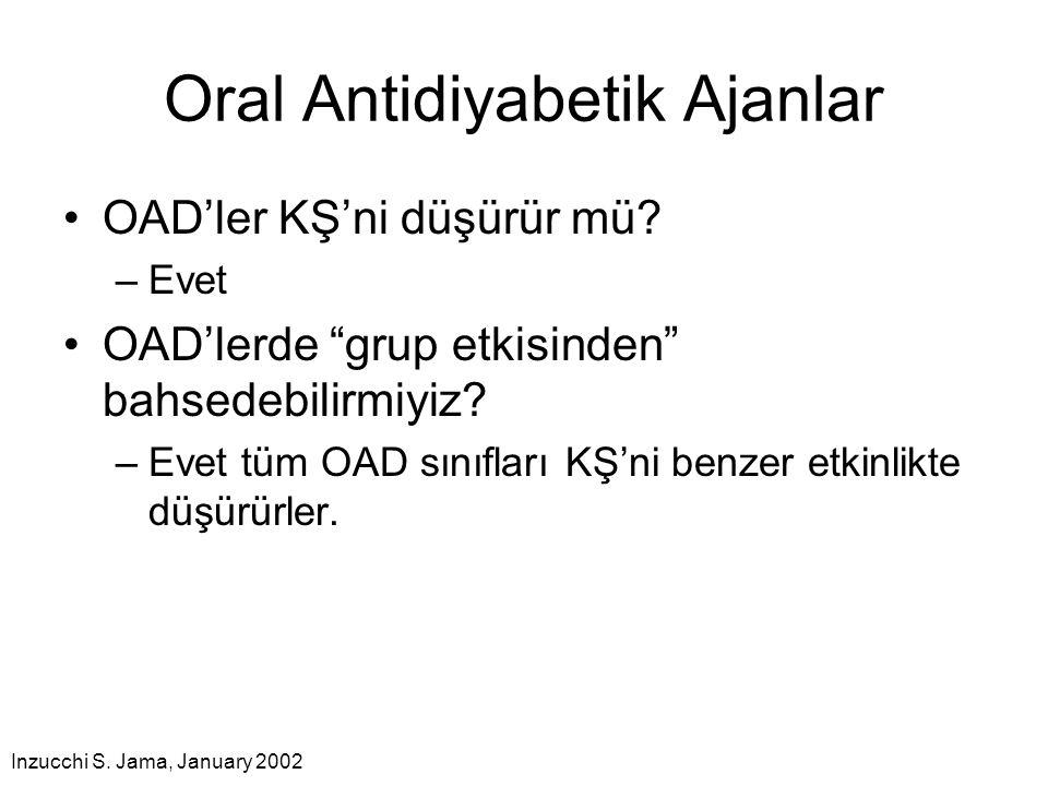 Oral Antidiyabetik Ajanlar