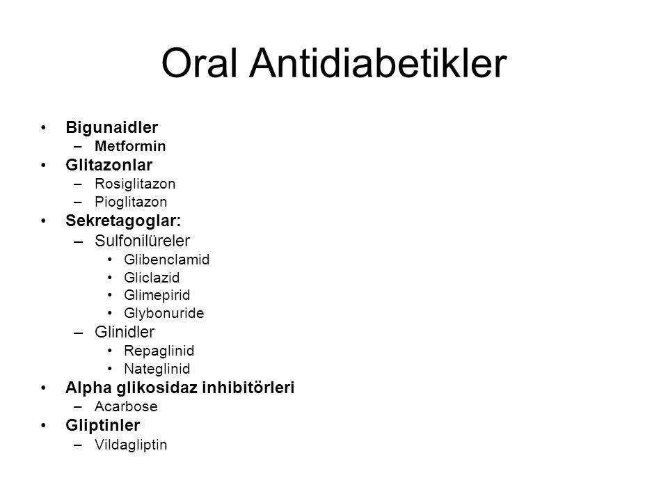 Oral Antidiabetikler Bigunaidler Glitazonlar Sekretagoglar: