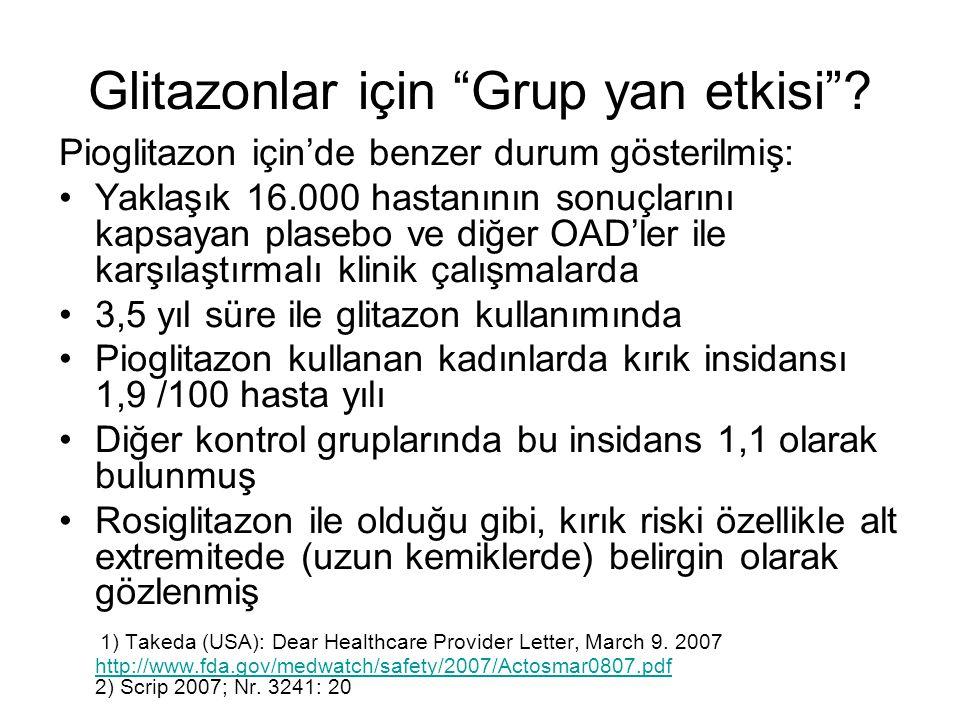 Glitazonlar için Grup yan etkisi