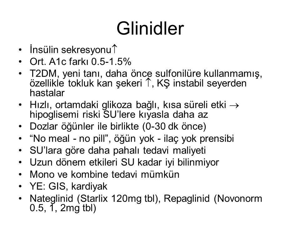 Glinidler İnsülin sekresyonu Ort. A1c farkı 0.5-1.5%