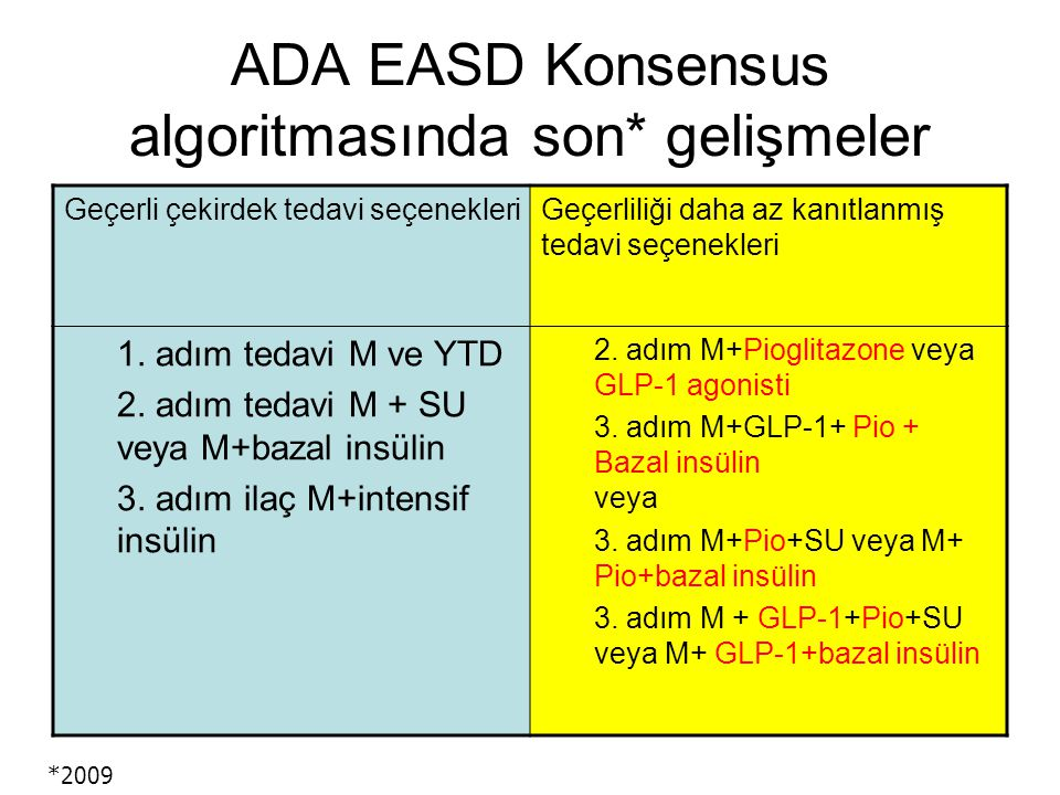 ADA EASD Konsensus algoritmasında son* gelişmeler