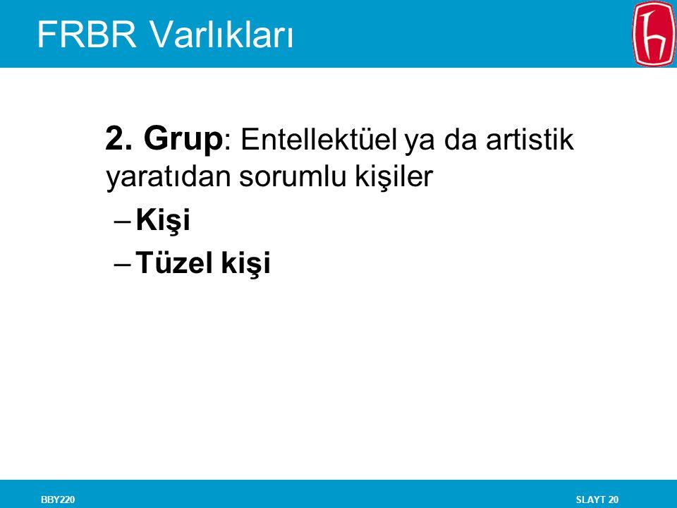 FRBR Varlıkları 2. Grup: Entellektüel ya da artistik yaratıdan sorumlu kişiler. Kişi. Tüzel kişi.