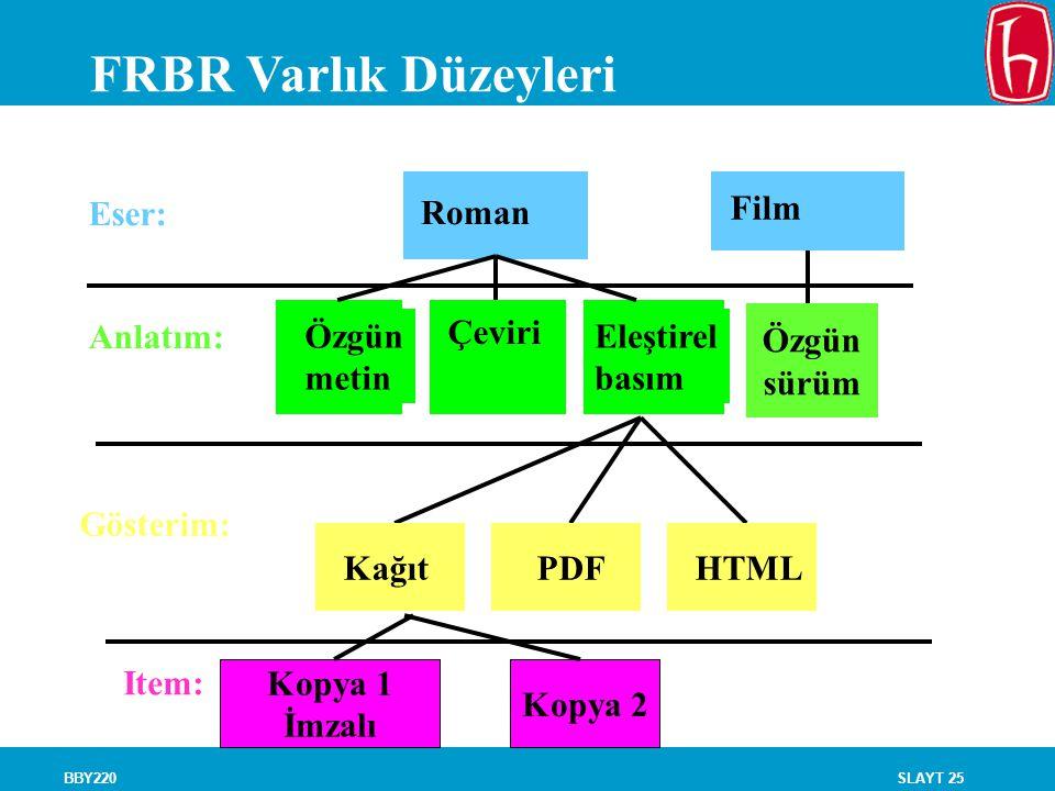 FRBR Varlık Düzeyleri Roman Film Özgün sürüm Eser: Özgün metin Çeviri