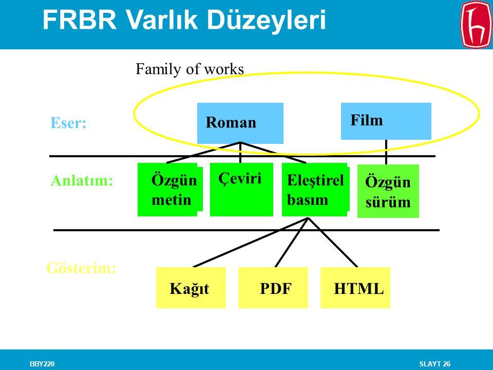 FRBR Varlık Düzeyleri Family of works Roman Film Özgün sürüm Eser: